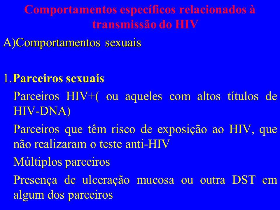 Comportamentos específicos relacionados à transmissão do HIV