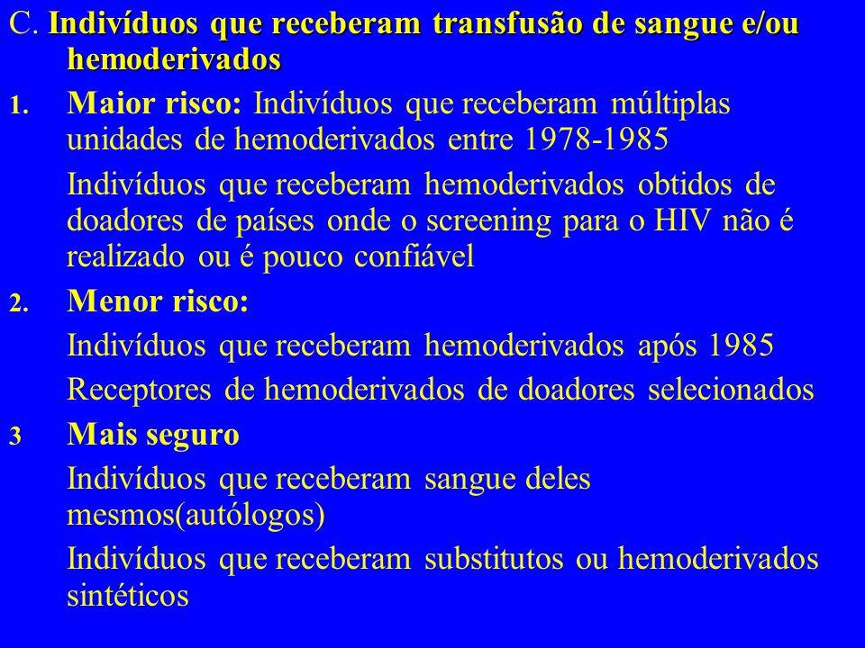 C. Indivíduos que receberam transfusão de sangue e/ou hemoderivados