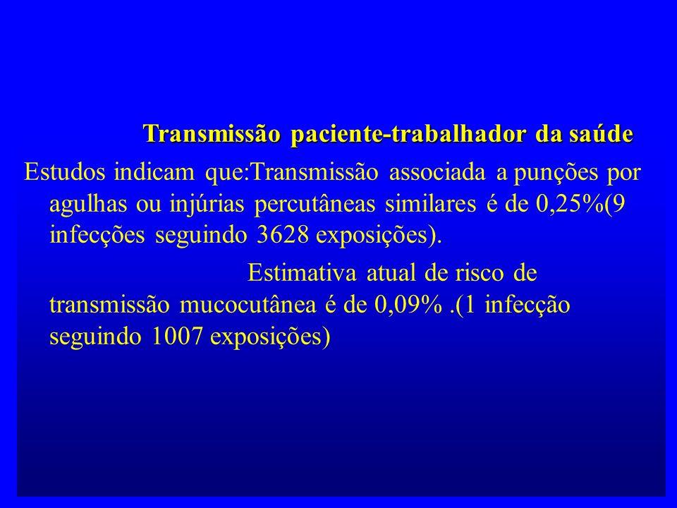 Transmissão paciente-trabalhador da saúde