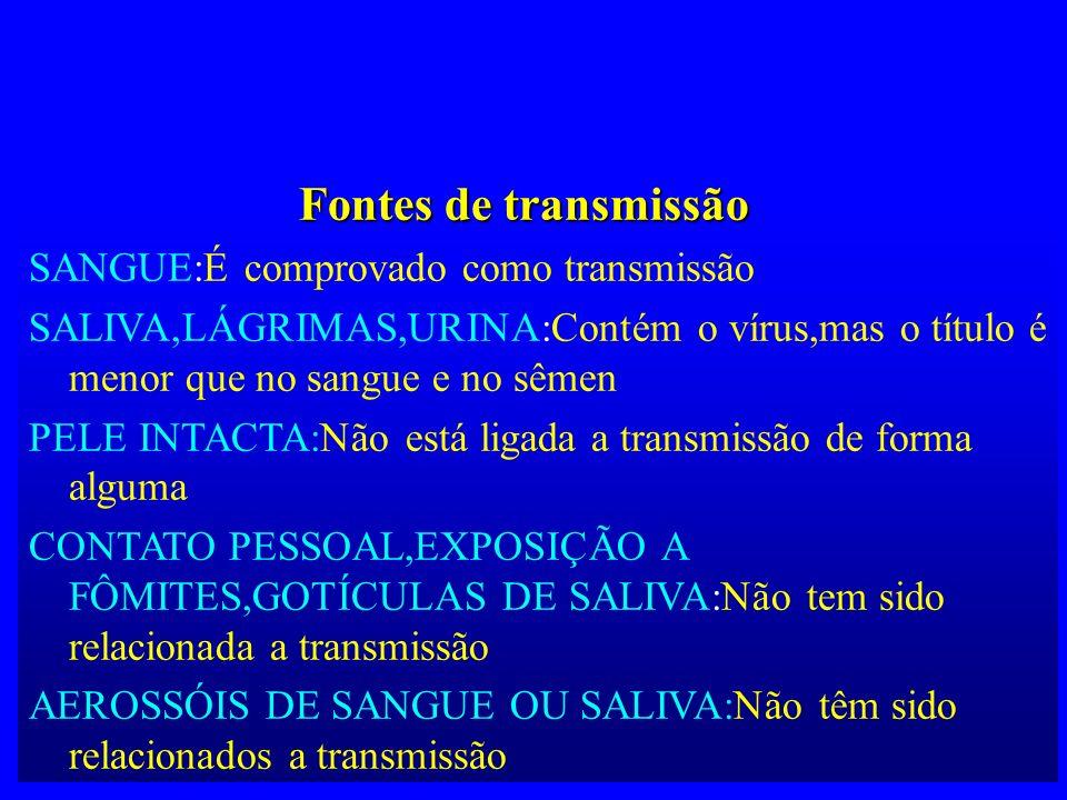 Fontes de transmissão SANGUE:É comprovado como transmissão. SALIVA,LÁGRIMAS,URINA:Contém o vírus,mas o título é menor que no sangue e no sêmen.