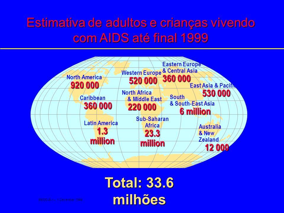 Estimativa de adultos e crianças vivendo com AIDS até final 1999