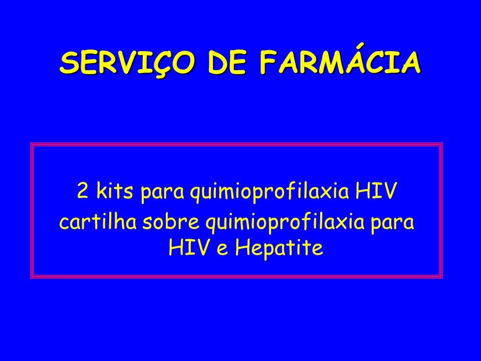 SERVIÇO DE FARMÁCIA 2 kits para quimioprofilaxia HIV