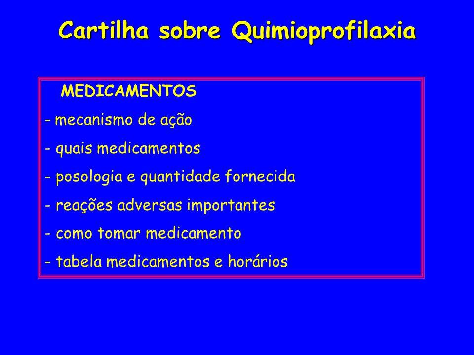 Cartilha sobre Quimioprofilaxia