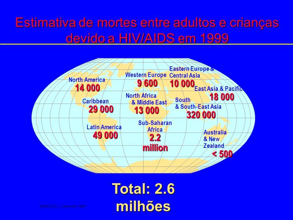 Estimativa de mortes entre adultos e crianças devido a HIV/AIDS em 1999