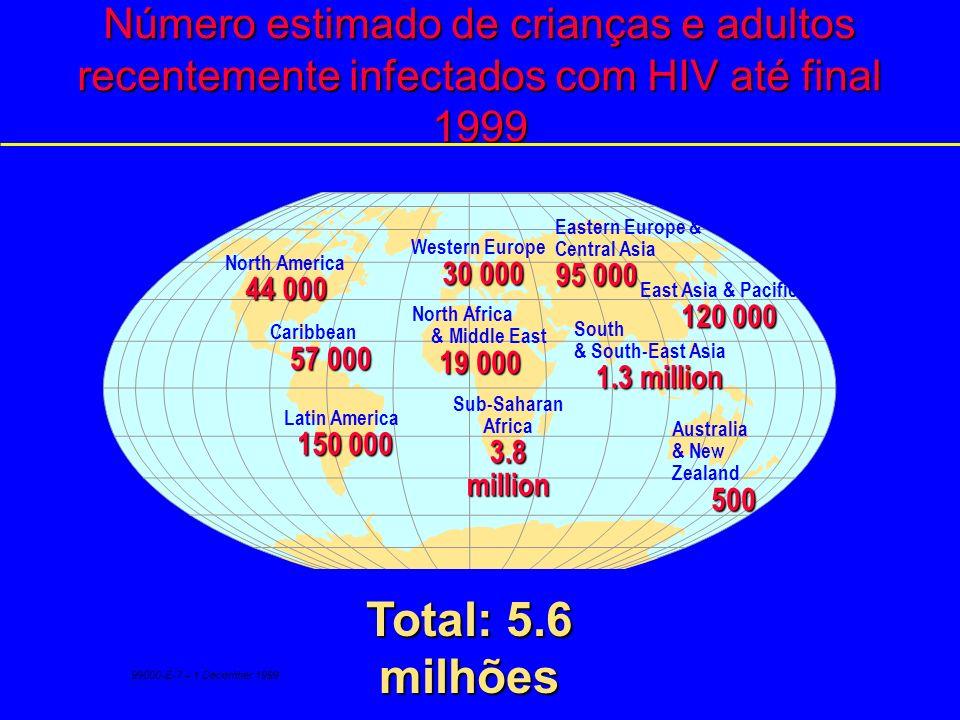 Número estimado de crianças e adultos recentemente infectados com HIV até final 1999