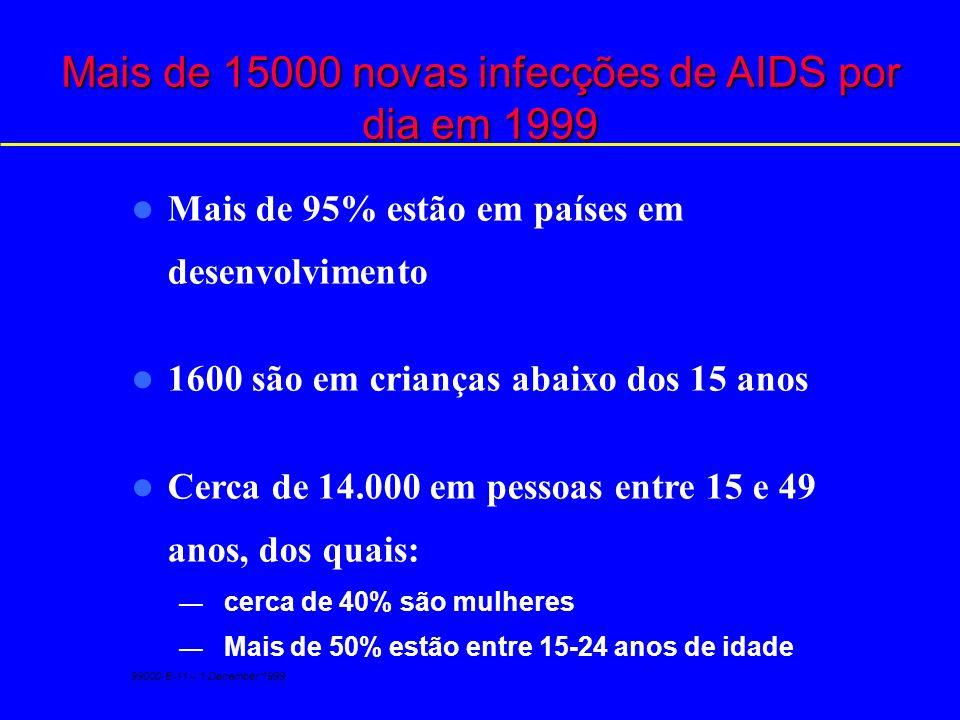 Mais de 15000 novas infecções de AIDS por dia em 1999