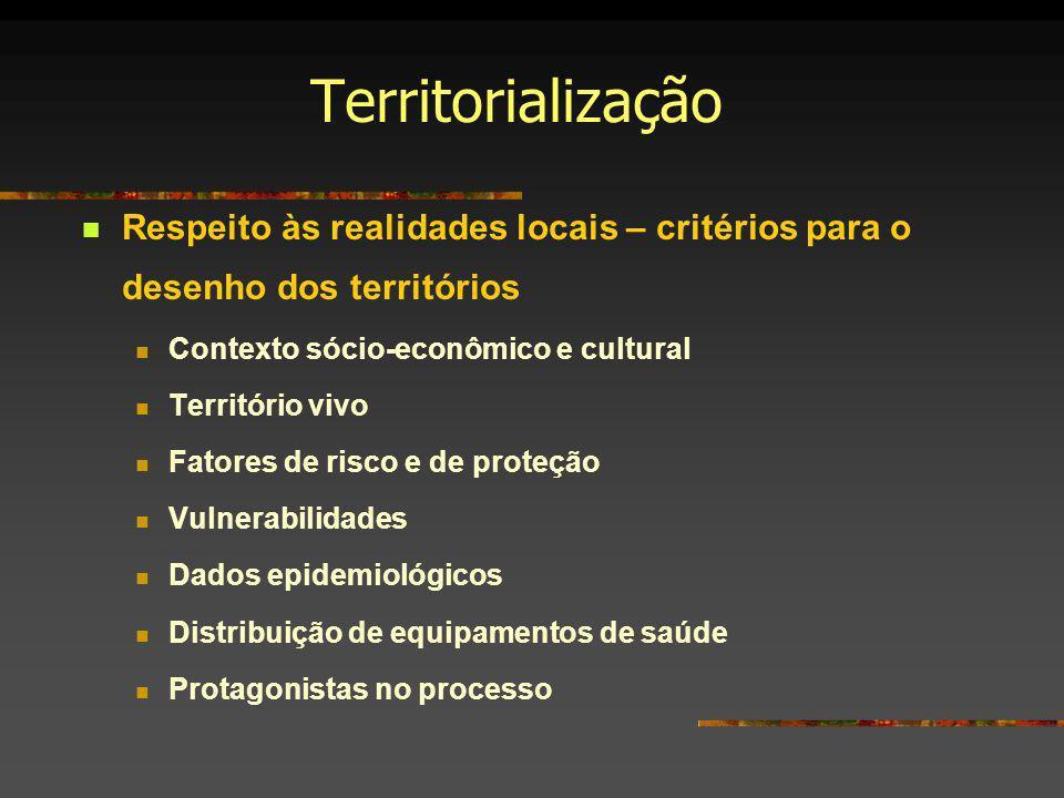 Territorialização Respeito às realidades locais – critérios para o desenho dos territórios. Contexto sócio-econômico e cultural.