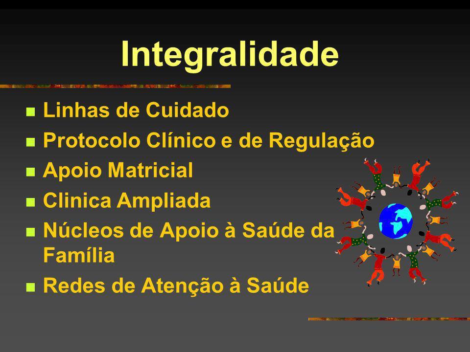 Integralidade Linhas de Cuidado Protocolo Clínico e de Regulação