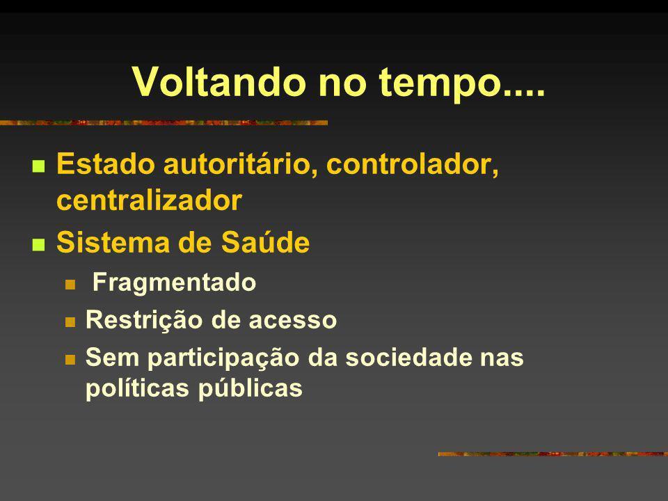 Voltando no tempo.... Estado autoritário, controlador, centralizador