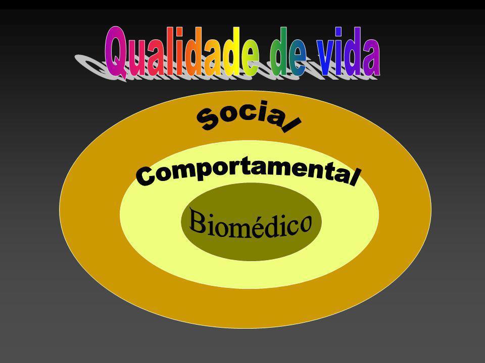 Qualidade de vida Social Comportamental Biomédico