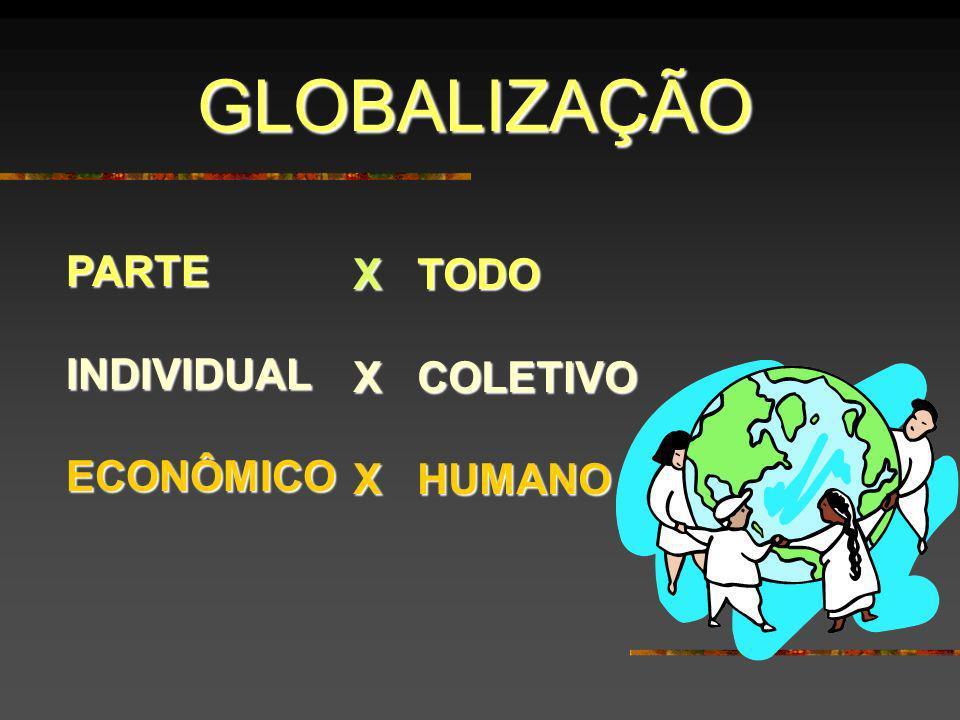 GLOBALIZAÇÃO PARTE INDIVIDUAL ECONÔMICO X TODO X COLETIVO X HUMANO