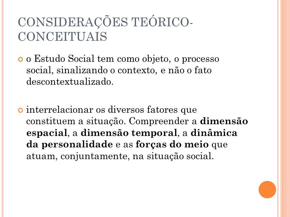 CONSIDERAÇÕES TEÓRICO-CONCEITUAIS
