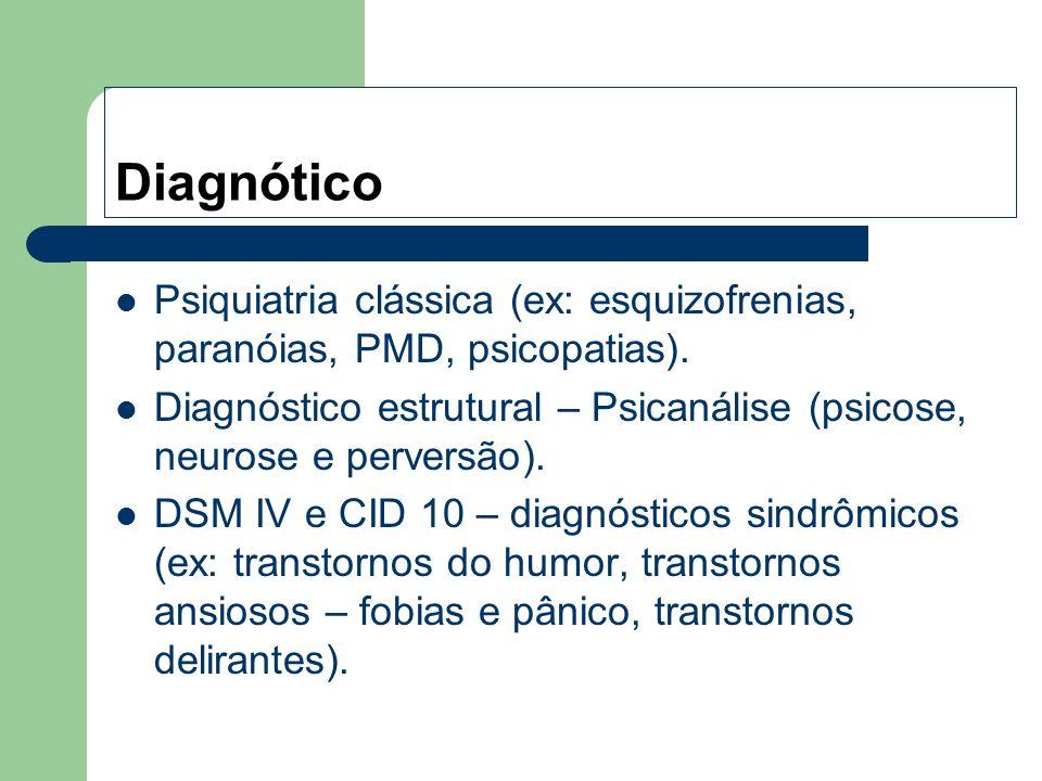 Diagnótico Psiquiatria clássica (ex: esquizofrenias, paranóias, PMD, psicopatias).