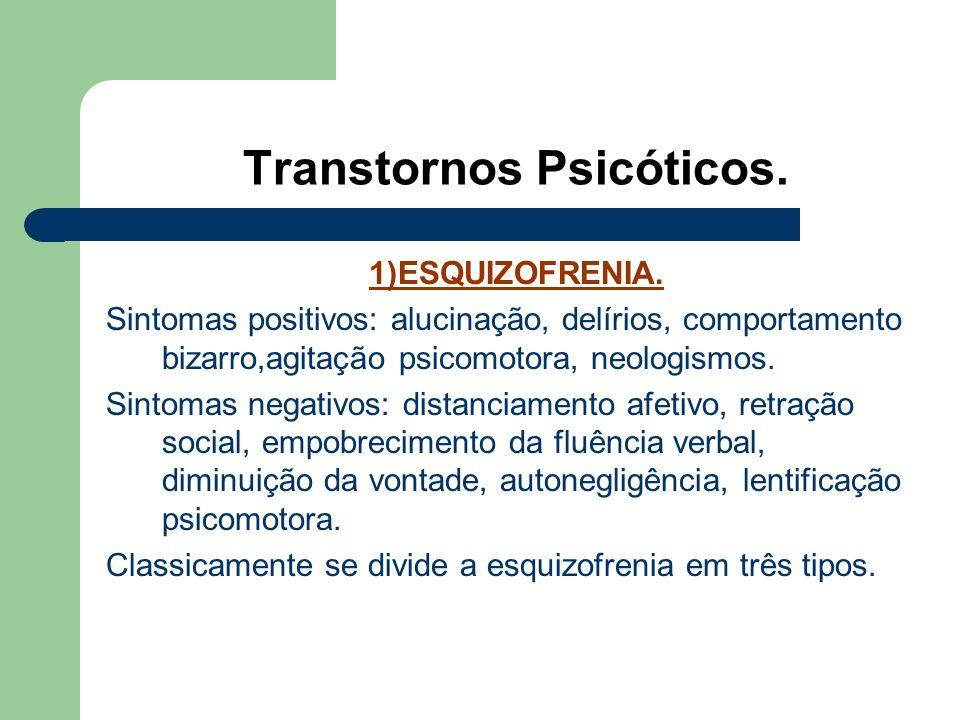 Transtornos Psicóticos.