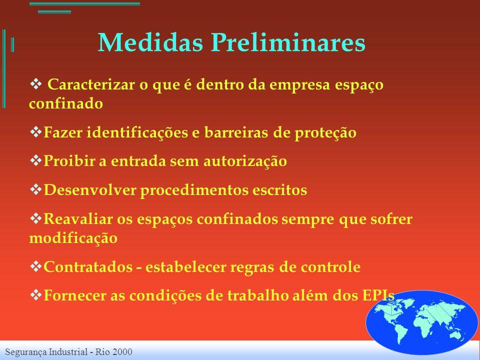 Medidas PreliminaresCaracterizar o que é dentro da empresa espaço confinado. Fazer identificações e barreiras de proteção.
