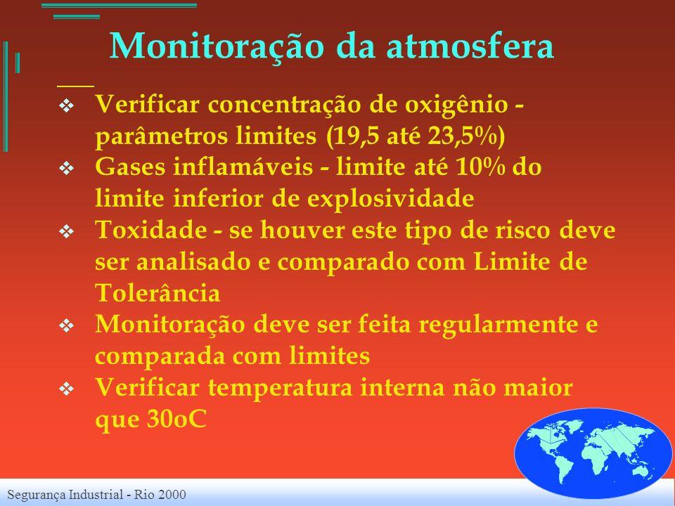 Monitoração da atmosfera
