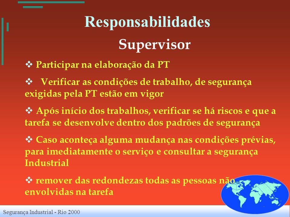 Responsabilidades Supervisor Participar na elaboração da PT