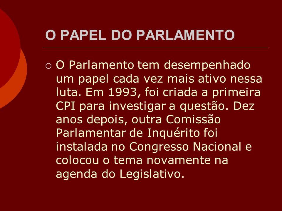 O PAPEL DO PARLAMENTO