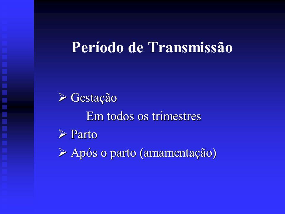Período de Transmissão