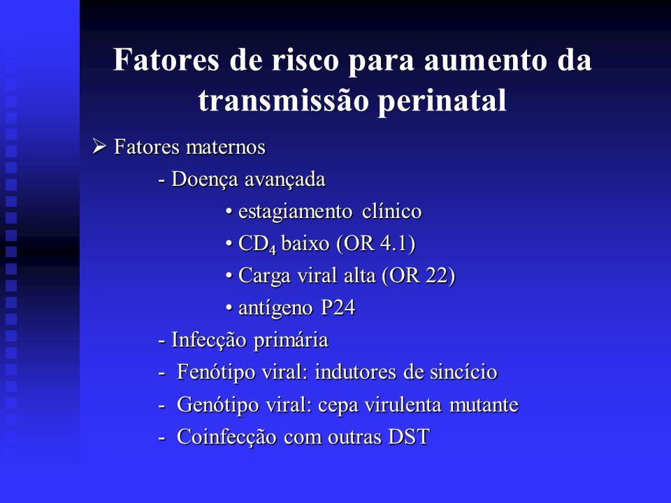Fatores de risco para aumento da transmissão perinatal