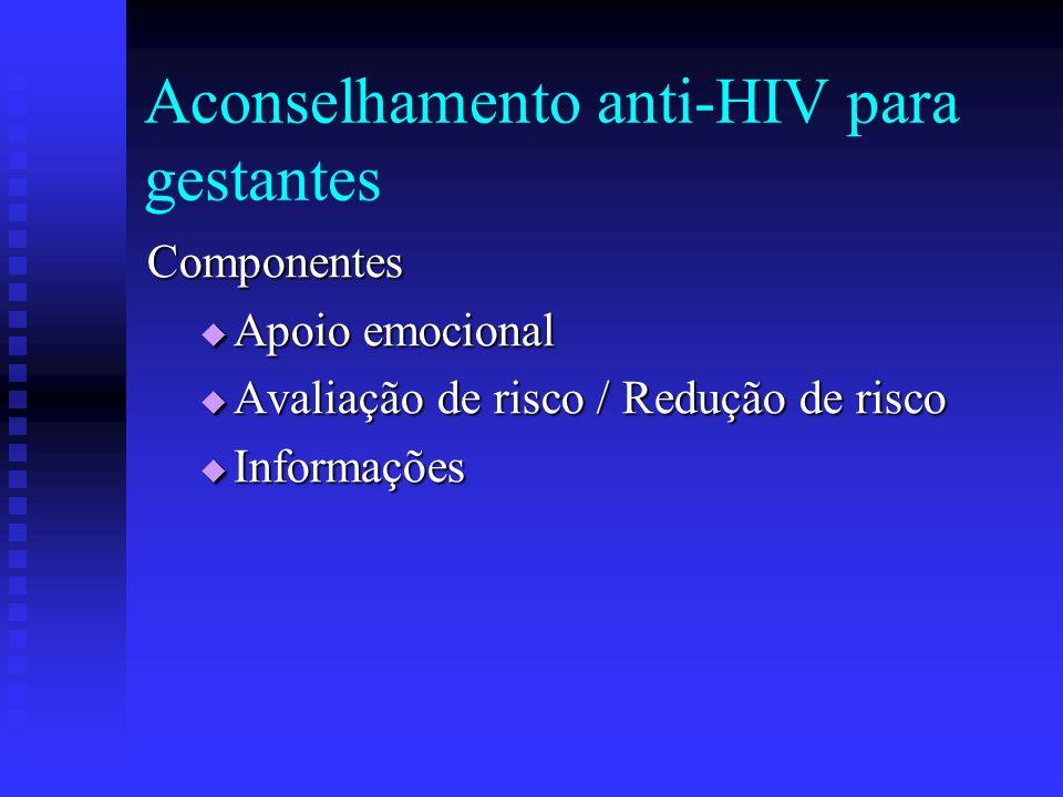 Aconselhamento anti-HIV para gestantes