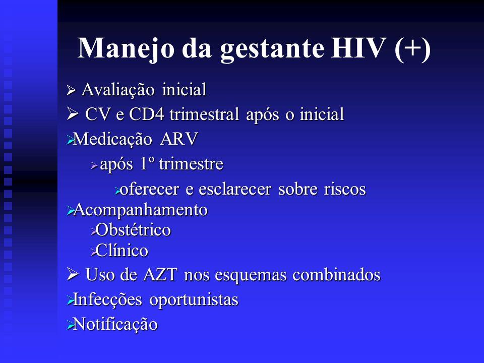 Manejo da gestante HIV (+)
