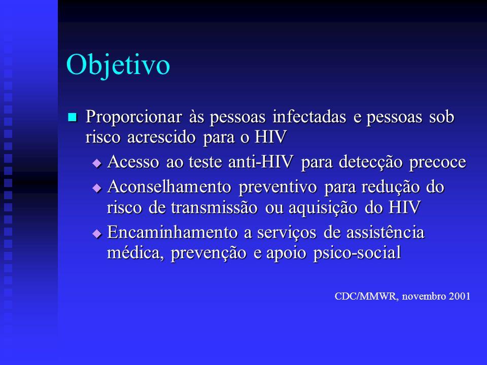 Objetivo Proporcionar às pessoas infectadas e pessoas sob risco acrescido para o HIV. Acesso ao teste anti-HIV para detecção precoce.