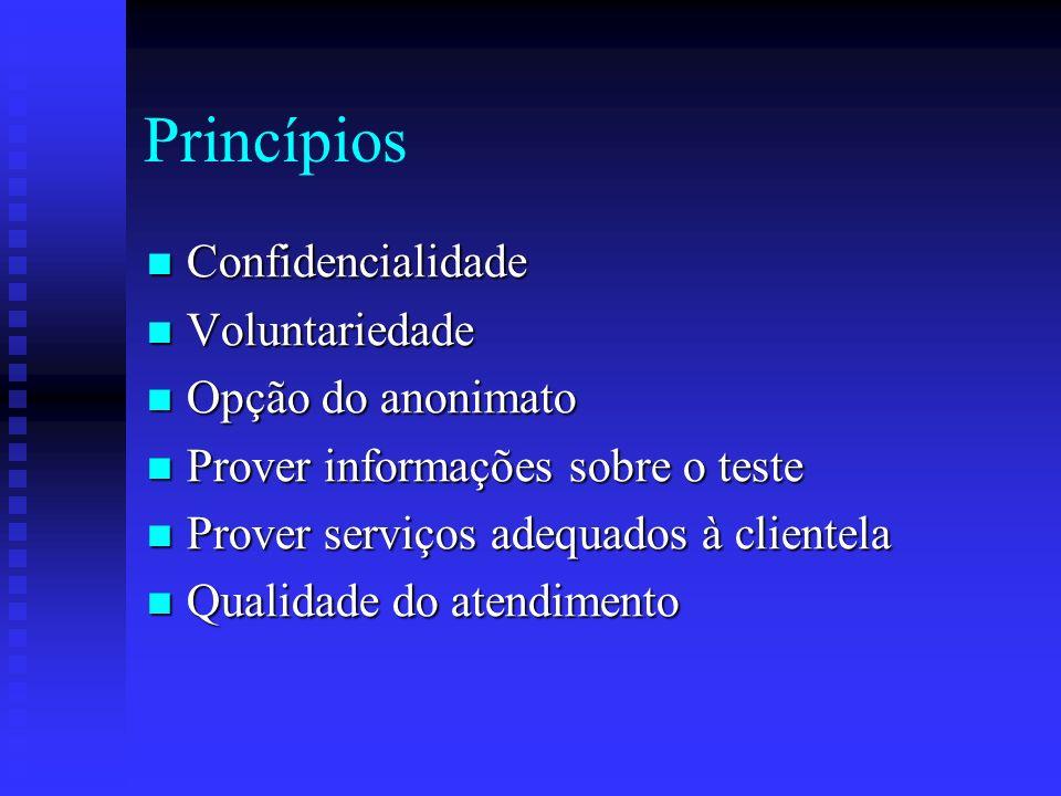 Princípios Confidencialidade Voluntariedade Opção do anonimato