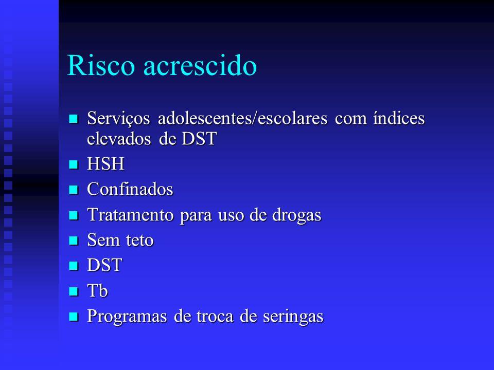 Risco acrescido Serviços adolescentes/escolares com índices elevados de DST. HSH. Confinados. Tratamento para uso de drogas.