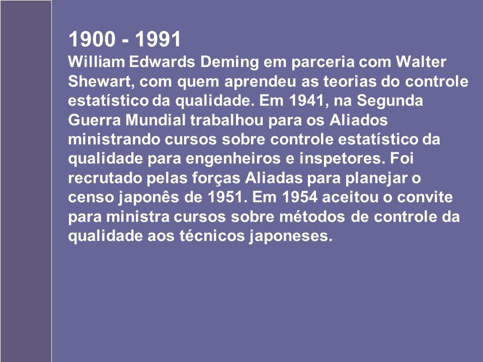 1900 - 1991 William Edwards Deming em parceria com Walter Shewart, com quem aprendeu as teorias do controle estatístico da qualidade.