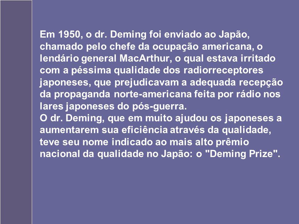 Em 1950, o dr.