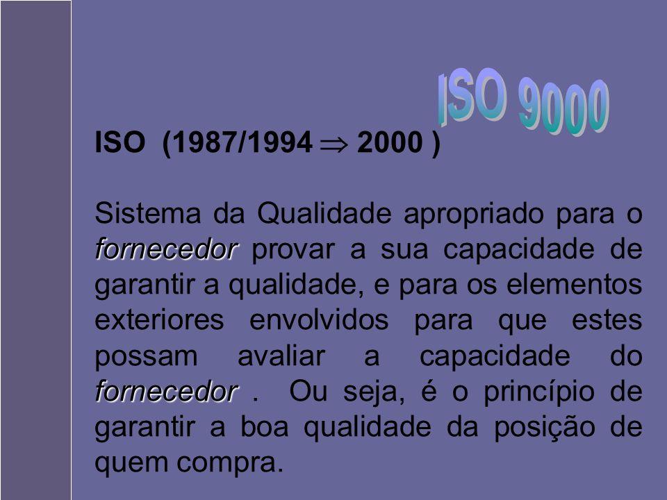 ISO 9000ISO (1987/1994  2000 )