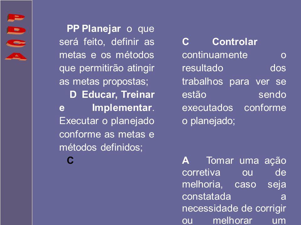 PP Planejar o que será feito, definir as metas e os métodos que permitirão atingir as metas propostas;
