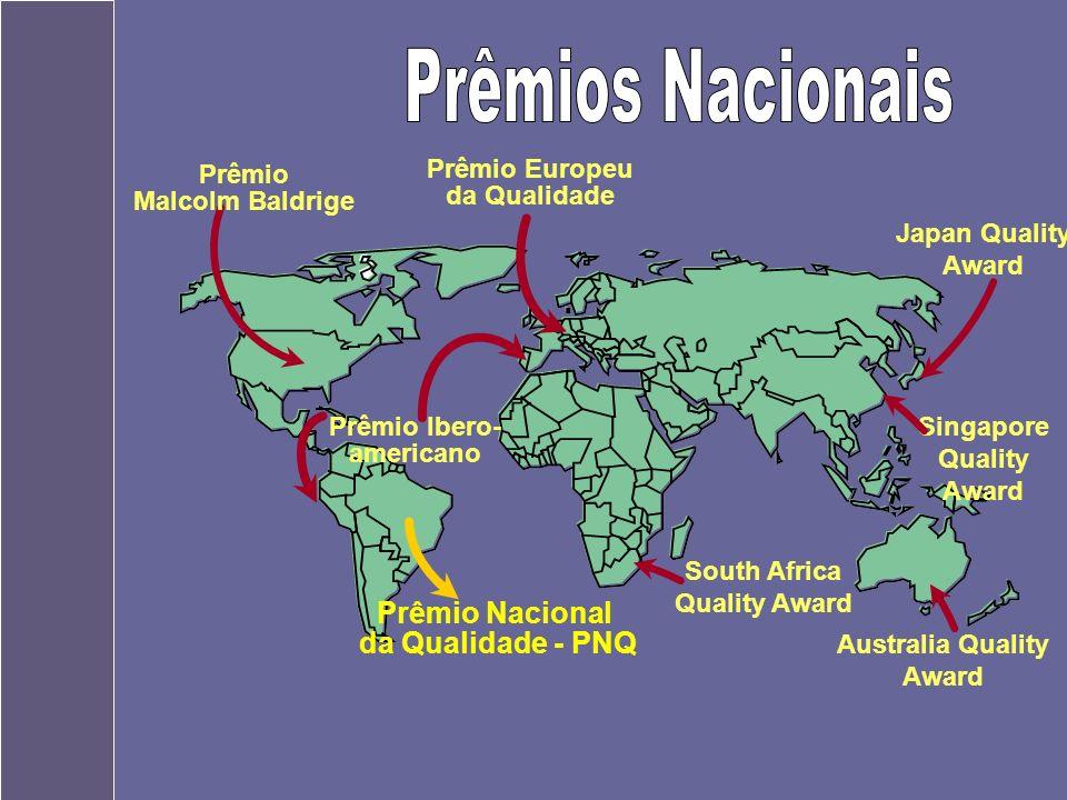 Prêmios Nacionais Prêmio Nacional da Qualidade - PNQ Prêmio Europeu
