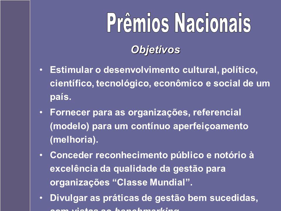 Prêmios Nacionais Objetivos