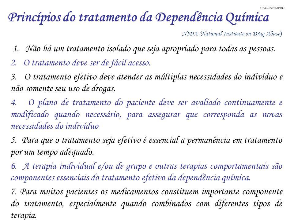 Princípios do tratamento da Dependência Química