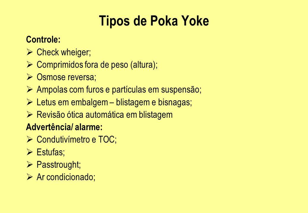Tipos de Poka Yoke Controle: Check wheiger;