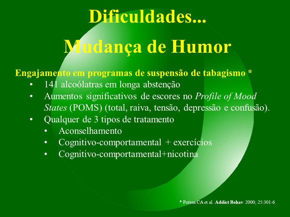Dificuldades... Mudança de Humor