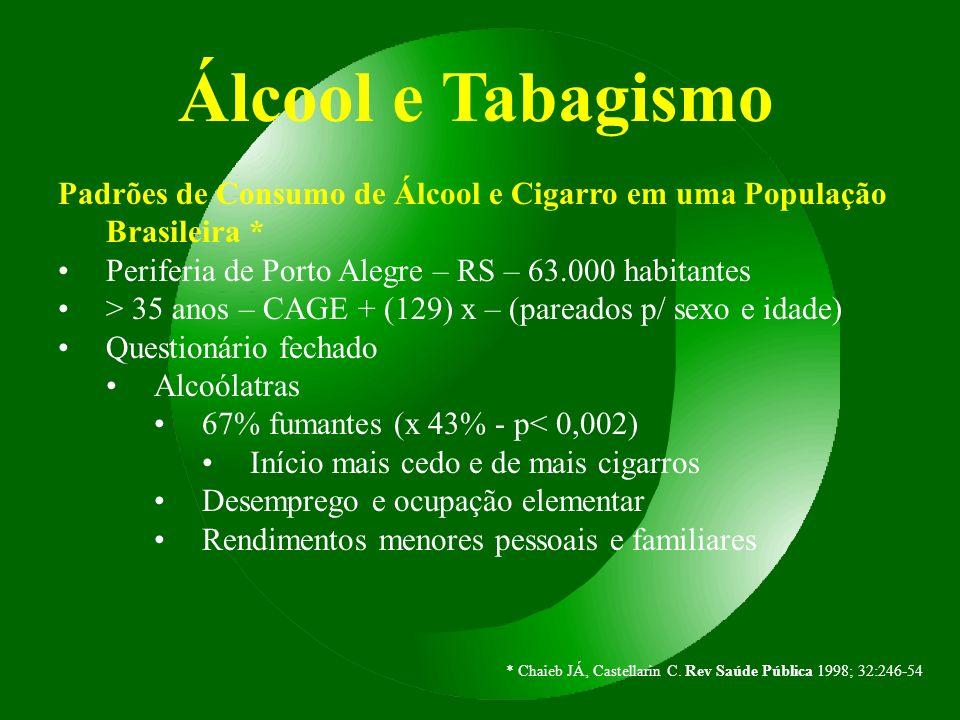 Álcool e Tabagismo Padrões de Consumo de Álcool e Cigarro em uma População Brasileira * Periferia de Porto Alegre – RS – 63.000 habitantes.