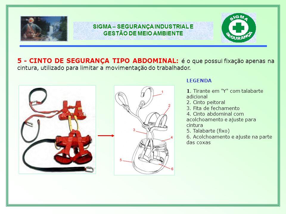 5 - CINTO DE SEGURANÇA TIPO ABDOMINAL: é o que possui fixação apenas na cintura, utilizado para limitar a movimentação do trabalhador.