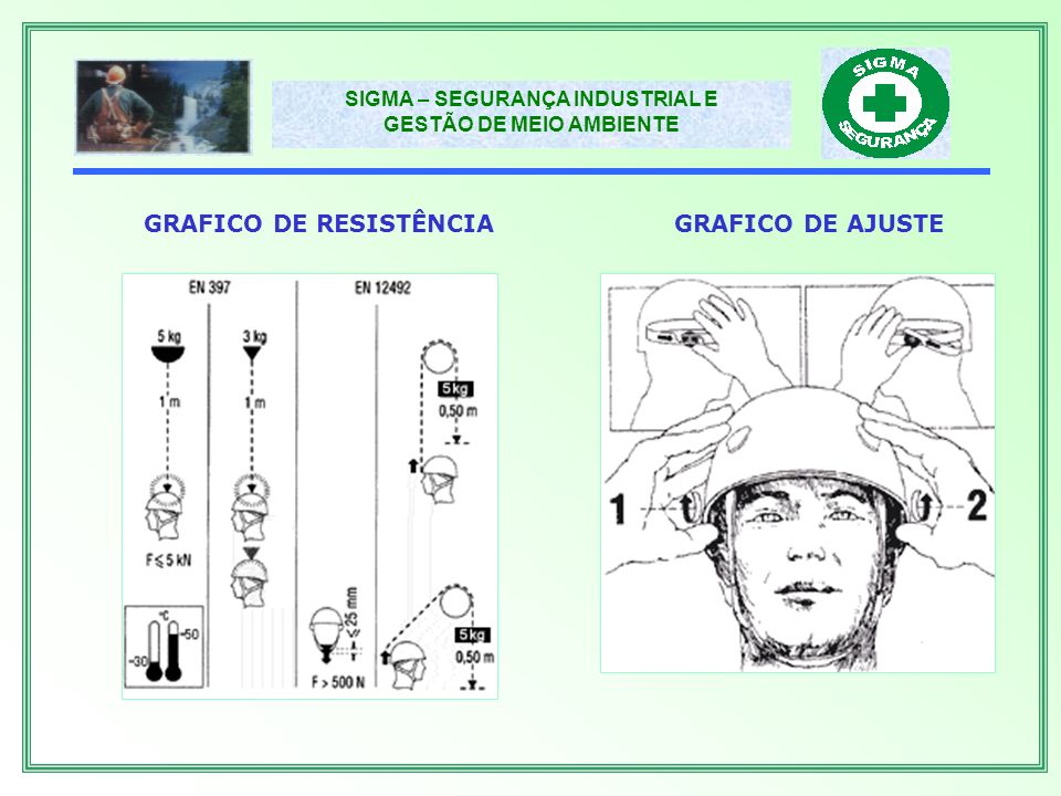 GRAFICO DE RESISTÊNCIA