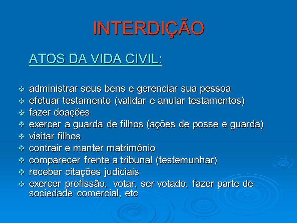 INTERDIÇÃO ATOS DA VIDA CIVIL: