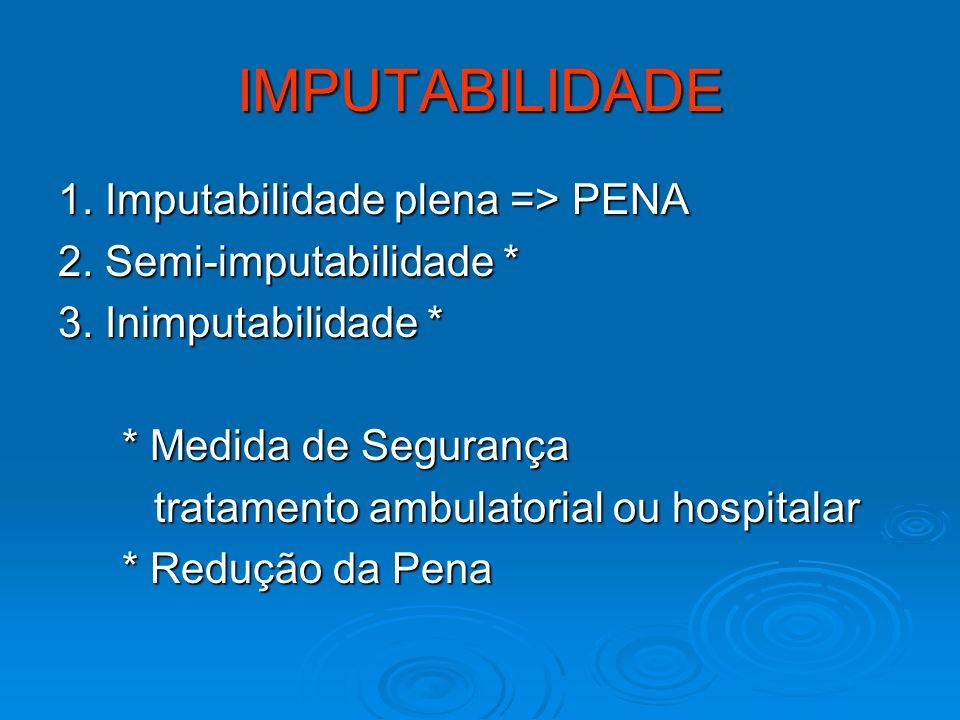IMPUTABILIDADE 1. Imputabilidade plena => PENA