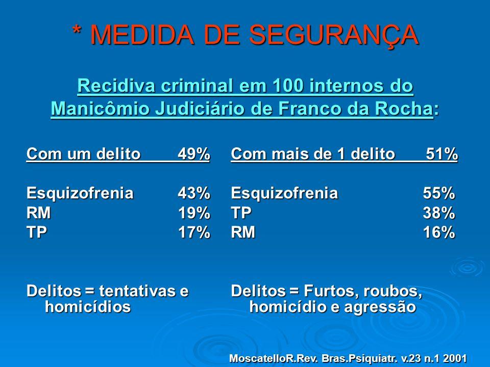 * MEDIDA DE SEGURANÇA Recidiva criminal em 100 internos do Manicômio Judiciário de Franco da Rocha: