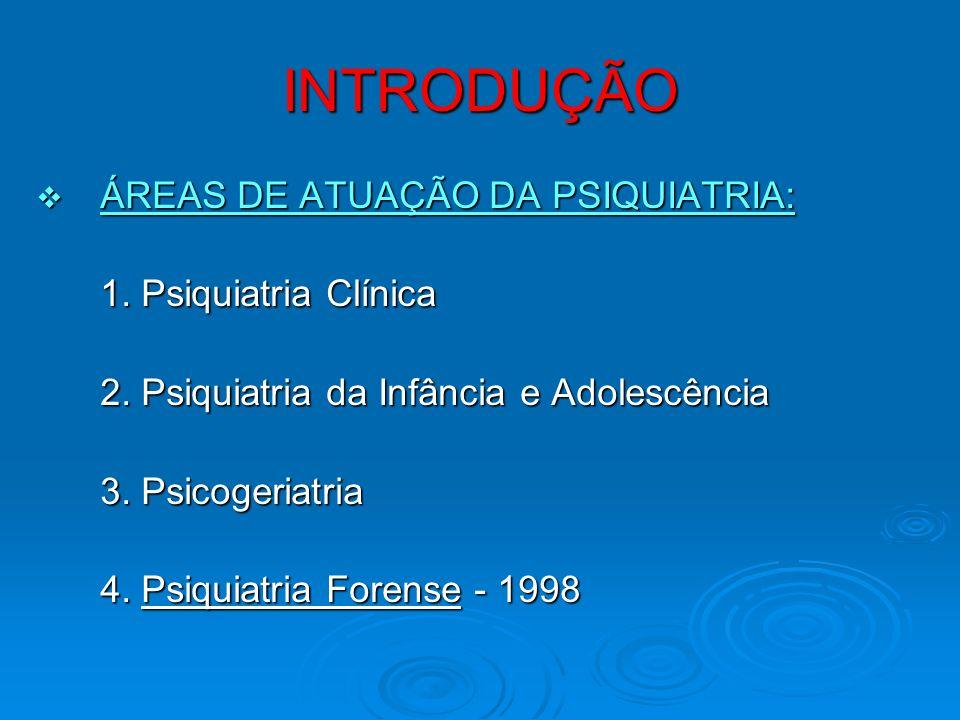 INTRODUÇÃO ÁREAS DE ATUAÇÃO DA PSIQUIATRIA: 1. Psiquiatria Clínica