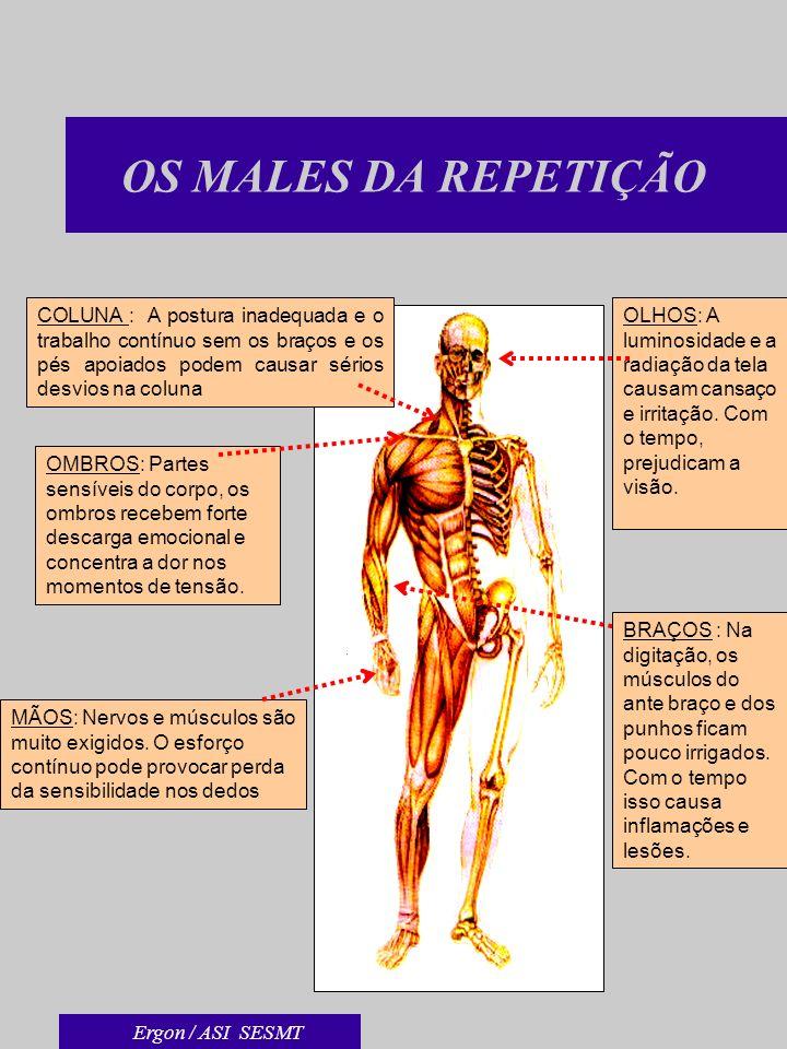 OS MALES DA REPETIÇÃO COLUNA : A postura inadequada e o trabalho contínuo sem os braços e os pés apoiados podem causar sérios desvios na coluna.