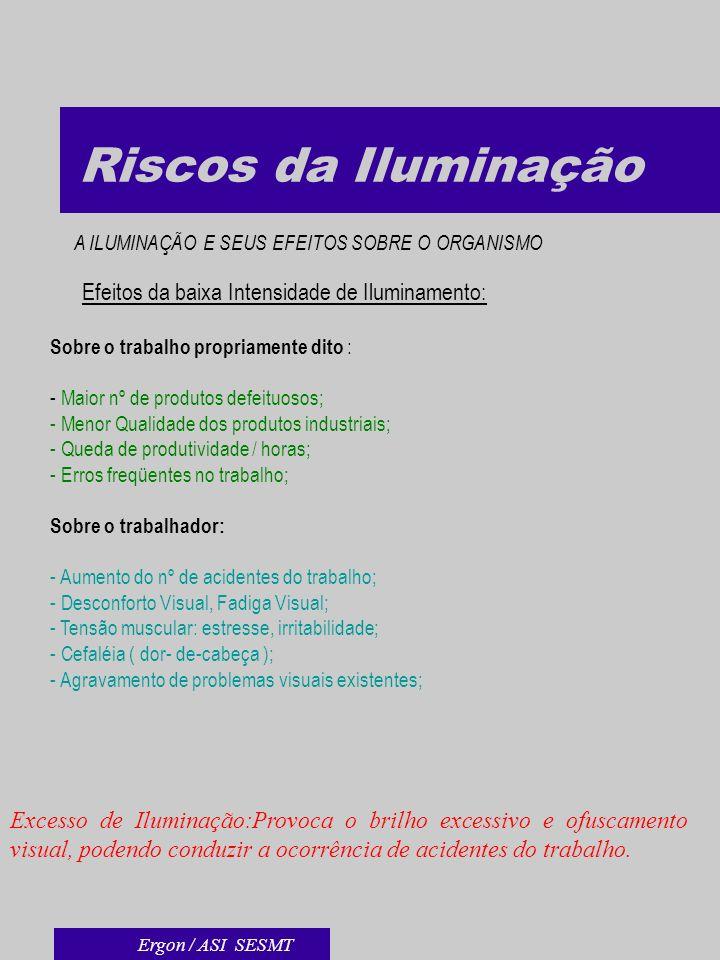 Riscos da Iluminação Efeitos da baixa Intensidade de Iluminamento: