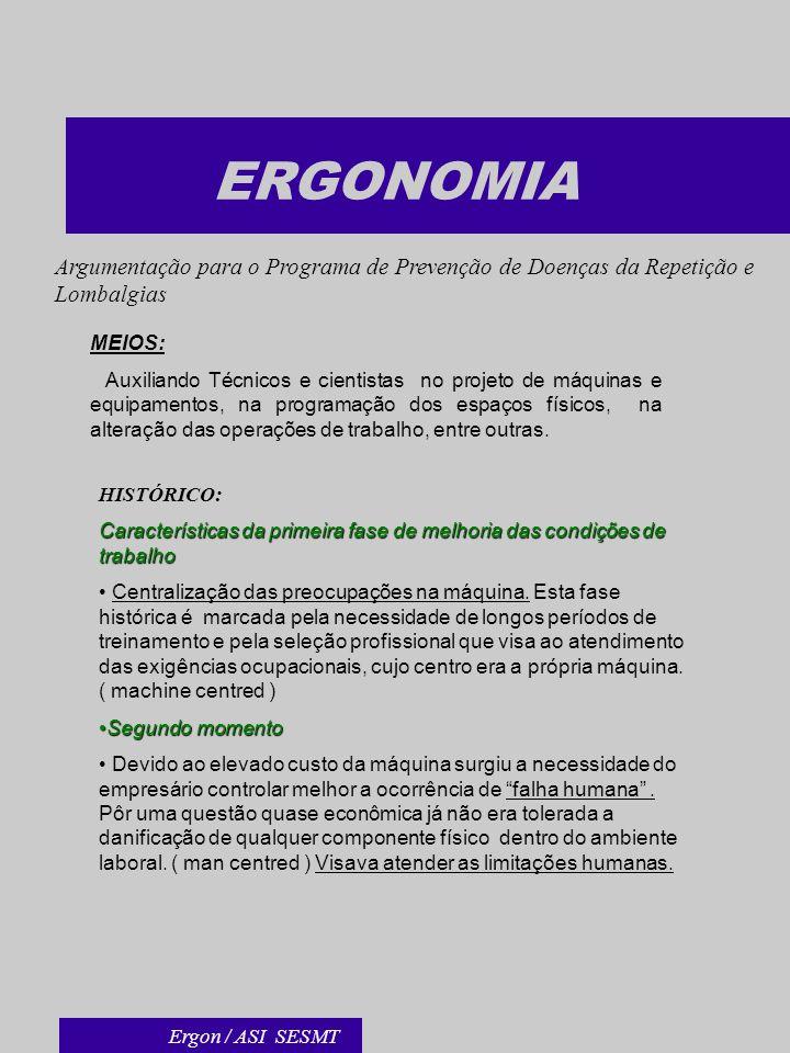 ERGONOMIA Argumentação para o Programa de Prevenção de Doenças da Repetição e Lombalgias. MEIOS: