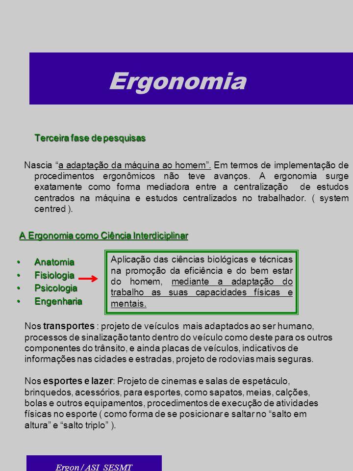 Ergonomia Terceira fase de pesquisas