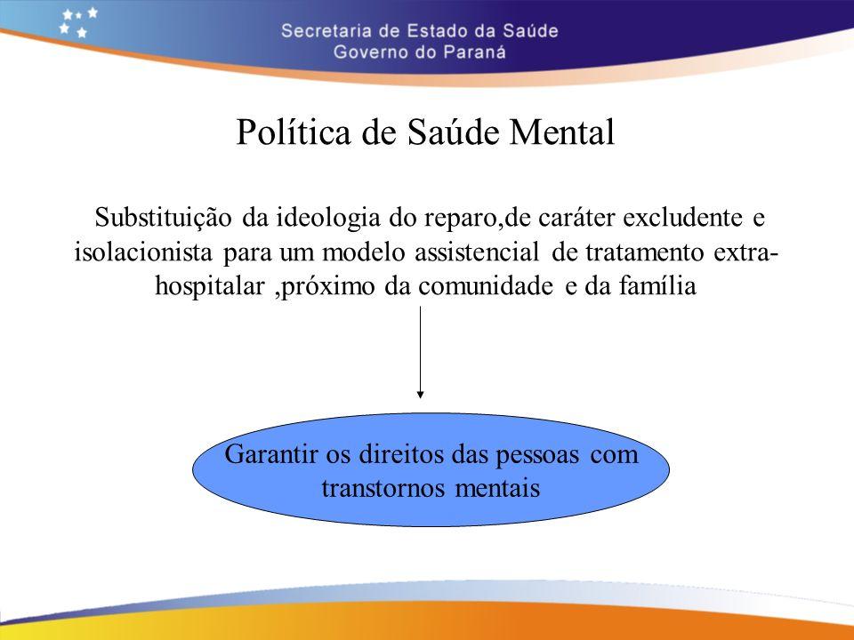 Política de Saúde Mental
